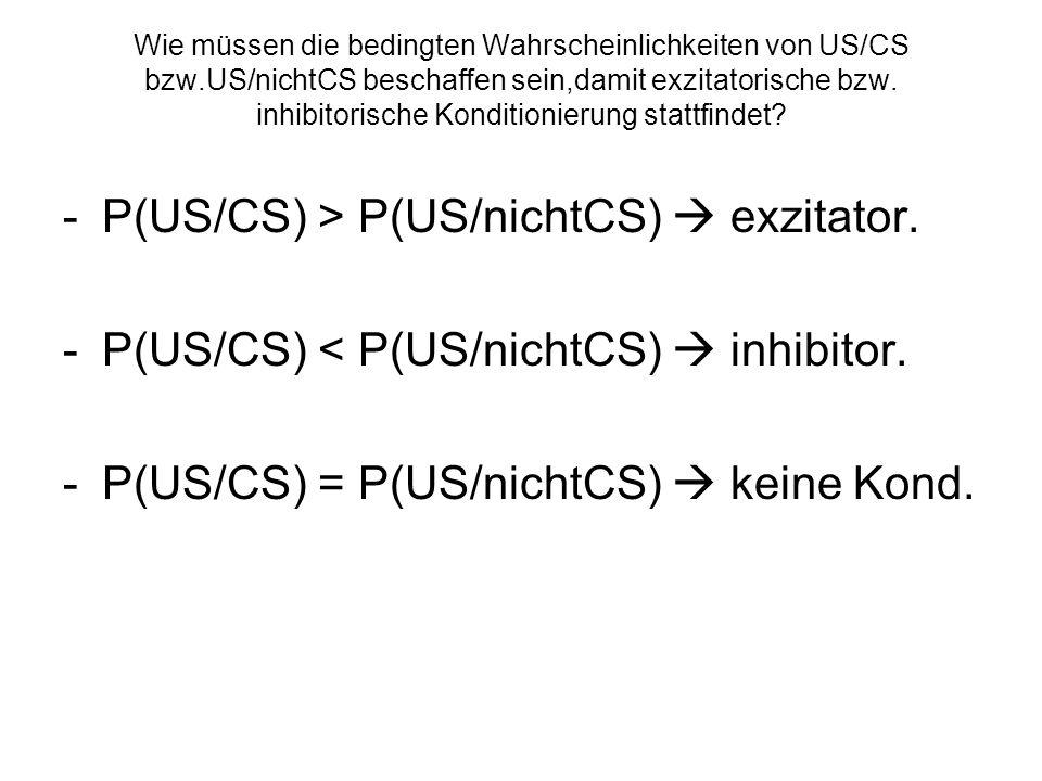 Wie müssen die bedingten Wahrscheinlichkeiten von US/CS bzw.US/nichtCS beschaffen sein,damit exzitatorische bzw. inhibitorische Konditionierung stattf