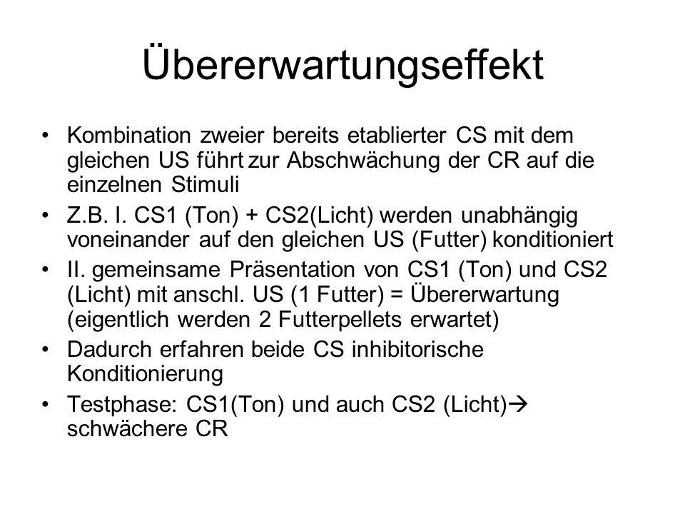 Übererwartungseffekt Kombination zweier bereits etablierter CS mit dem gleichen US führt zur Abschwächung der CR auf die einzelnen Stimuli Z.B. I. CS1