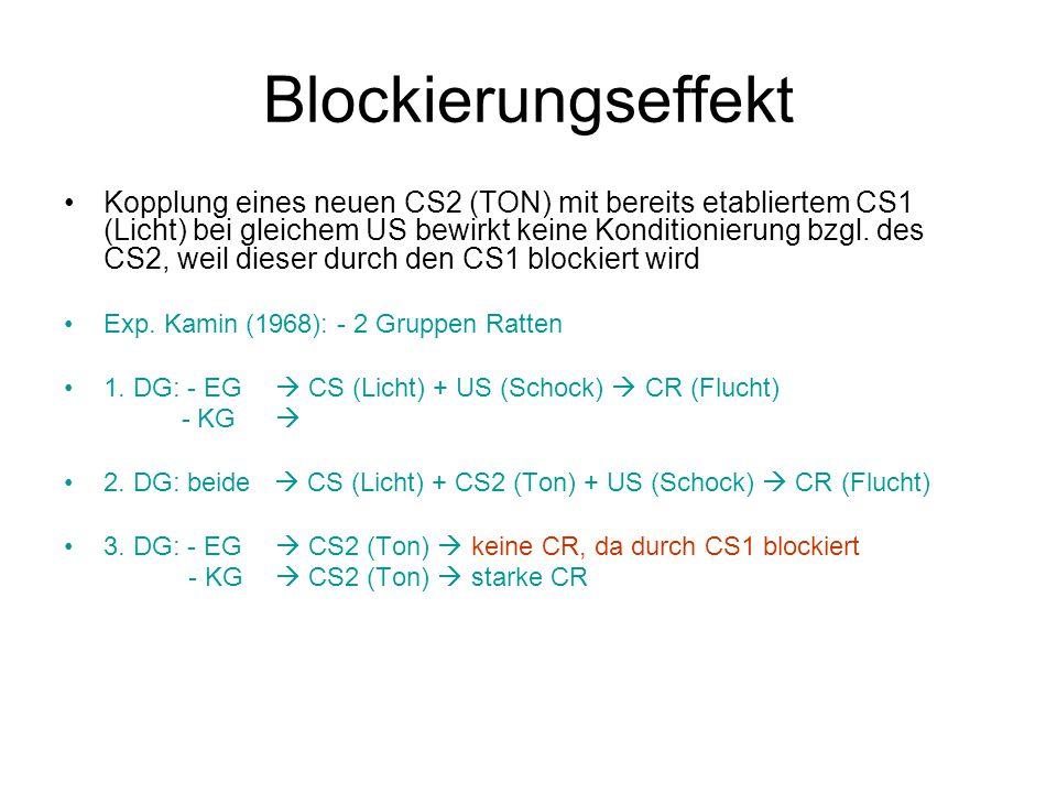 Blockierungseffekt Kopplung eines neuen CS2 (TON) mit bereits etabliertem CS1 (Licht) bei gleichem US bewirkt keine Konditionierung bzgl. des CS2, wei