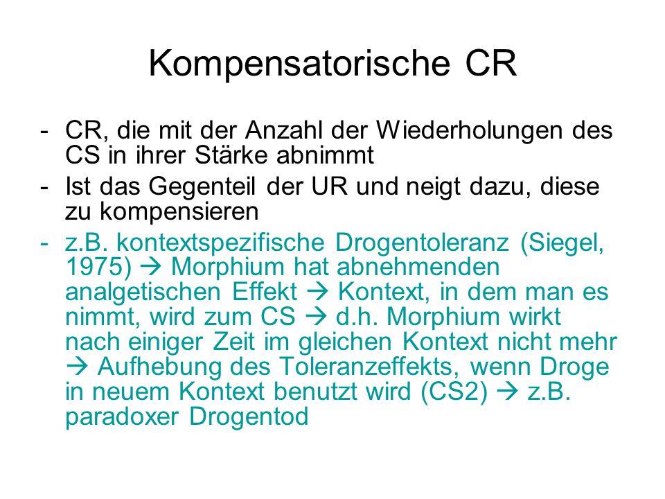 Kompensatorische CR -CR, die mit der Anzahl der Wiederholungen des CS in ihrer Stärke abnimmt -Ist das Gegenteil der UR und neigt dazu, diese zu kompe