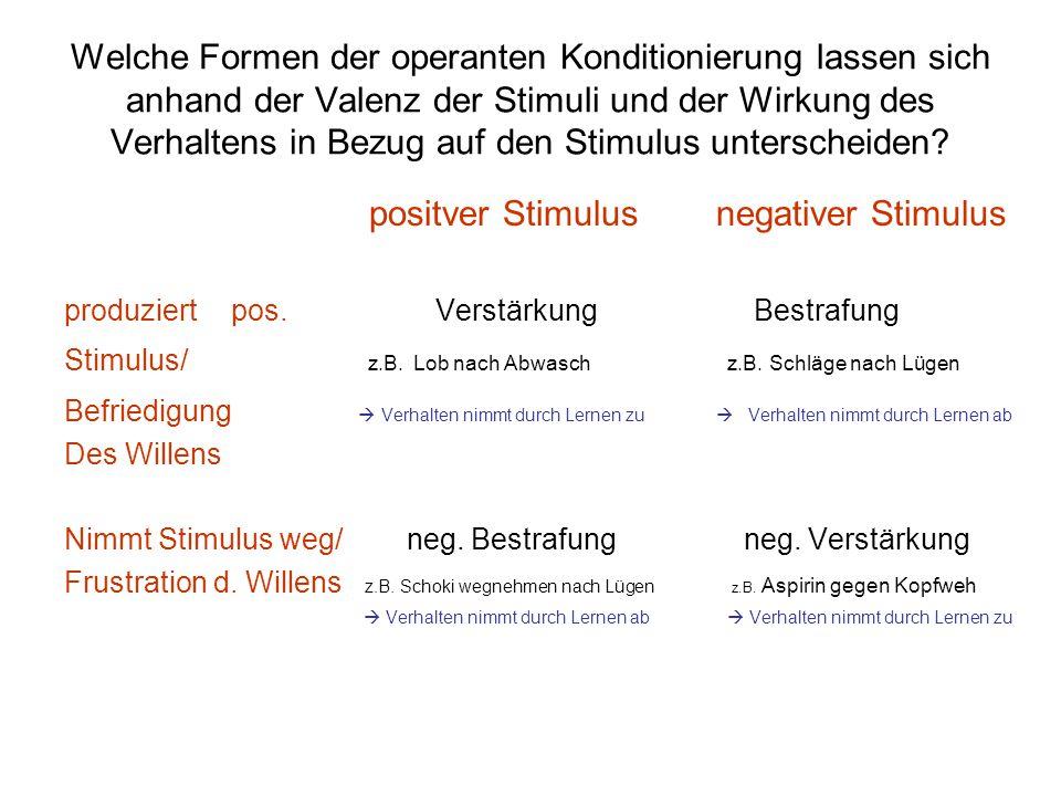 Welche Formen der operanten Konditionierung lassen sich anhand der Valenz der Stimuli und der Wirkung des Verhaltens in Bezug auf den Stimulus untersc