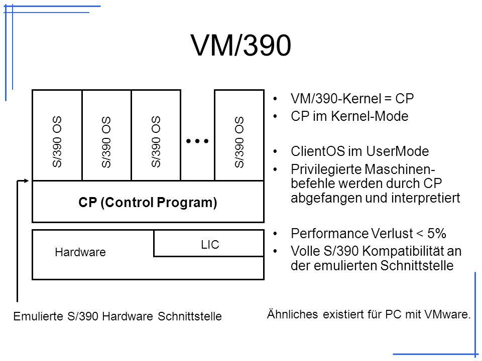 VM/390 VM/390-Kernel = CP CP im Kernel-Mode ClientOS im UserMode Privilegierte Maschinen- befehle werden durch CP abgefangen und interpretiert Performance Verlust < 5% Volle S/390 Kompatibilität an der emulierten Schnittstelle LIC Hardware CP (Control Program) S/390 OS … Emulierte S/390 Hardware Schnittstelle Ähnliches existiert für PC mit VMware.