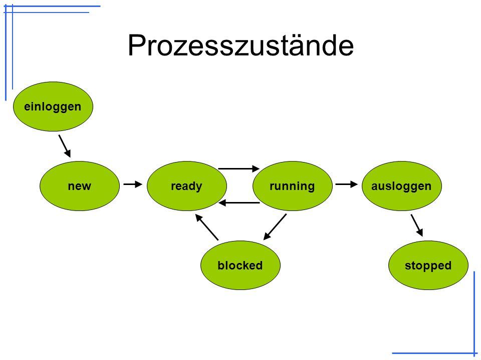 Prozesszustände runningreadynew blocked stopped einloggen ausloggen