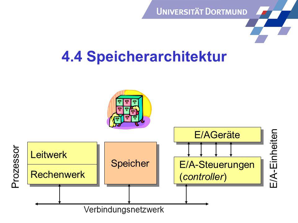 4.4 Speicherarchitektur Speicher E/A-Einheiten E/AGeräte E/A-Steuerungen (controller) Prozessor Leitwerk Rechenwerk Verbindungsnetzwerk
