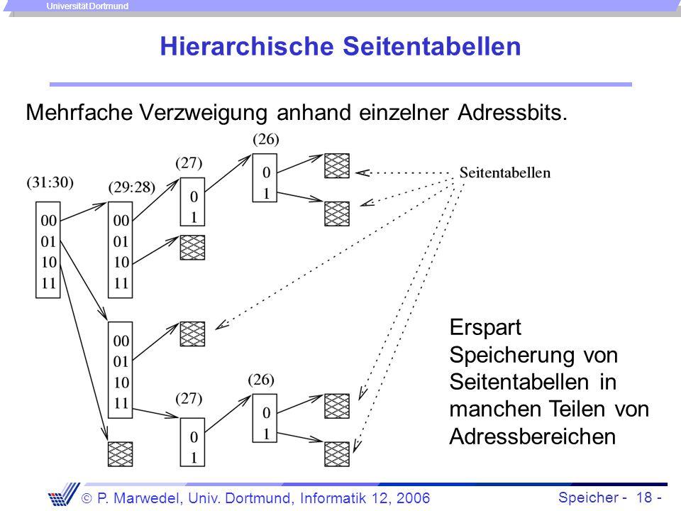 Speicher - 18 -  P. Marwedel, Univ. Dortmund, Informatik 12, 2006 Universität Dortmund Hierarchische Seitentabellen Mehrfache Verzweigung anhand einz