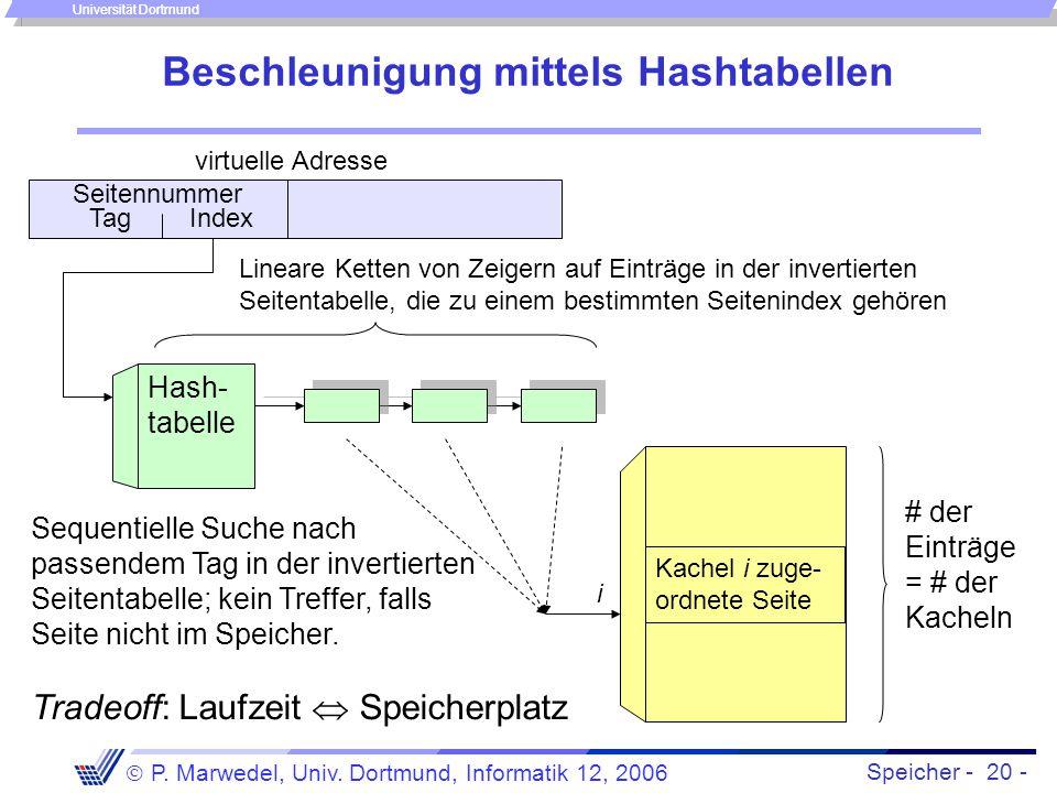Speicher - 20 -  P. Marwedel, Univ. Dortmund, Informatik 12, 2006 Universität Dortmund Beschleunigung mittels Hashtabellen # der Einträge = # der Kac