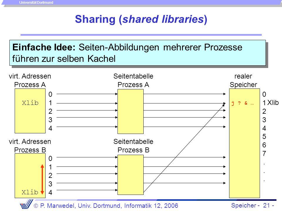 Speicher - 21 -  P. Marwedel, Univ. Dortmund, Informatik 12, 2006 Universität Dortmund Sharing (shared libraries) Einfache Idee: Seiten-Abbildungen m