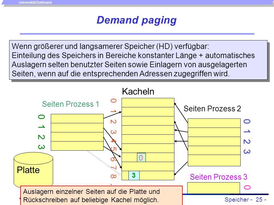 Speicher - 25 -  P. Marwedel, Univ. Dortmund, Informatik 12, 2006 Universität Dortmund Kacheln 0 1 2 3 4 5 6 7 8.. 0 1 2 3 Seiten Prozess 2 Platte We