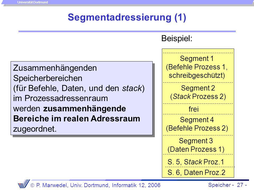Speicher - 27 -  P. Marwedel, Univ. Dortmund, Informatik 12, 2006 Universität Dortmund Segmentadressierung (1) Zusammenhängenden Speicherbereichen (f