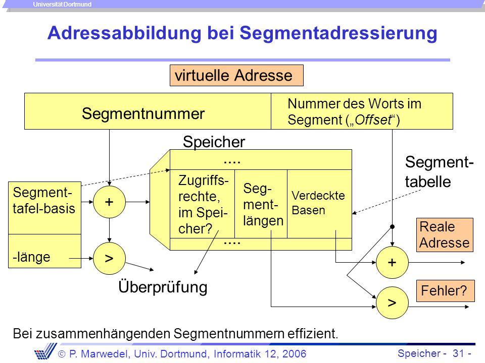 Speicher - 31 -  P. Marwedel, Univ. Dortmund, Informatik 12, 2006 Universität Dortmund Adressabbildung bei Segmentadressierung Bei zusammenhängenden