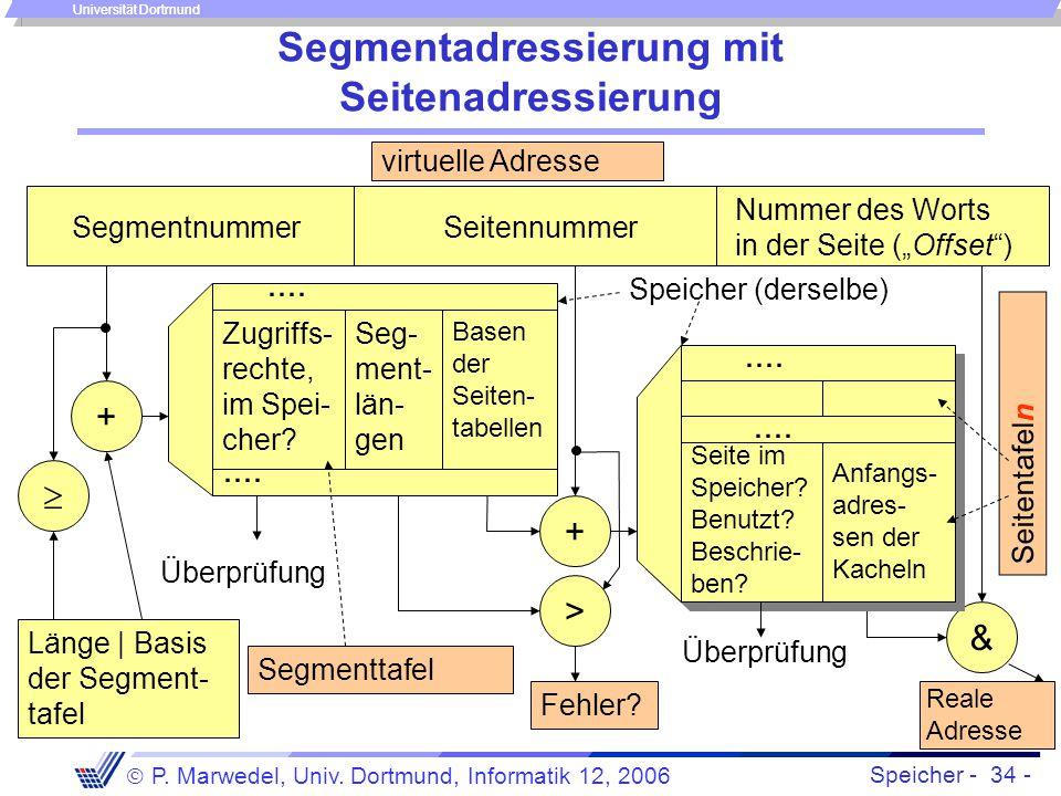 Speicher - 34 -  P. Marwedel, Univ. Dortmund, Informatik 12, 2006 Universität Dortmund Segmentadressierung mit Seitenadressierung Segmentnummer Numme