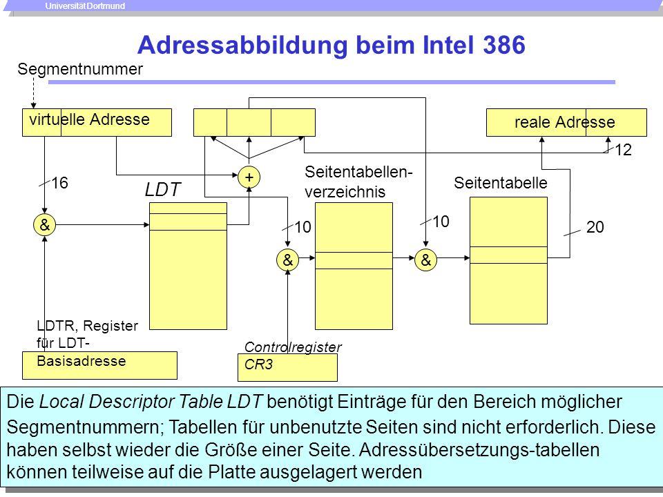Speicher - 35 -  P. Marwedel, Univ. Dortmund, Informatik 12, 2006 Universität Dortmund Adressabbildung beim Intel 386 & + && virtuelle Adresse Die Lo