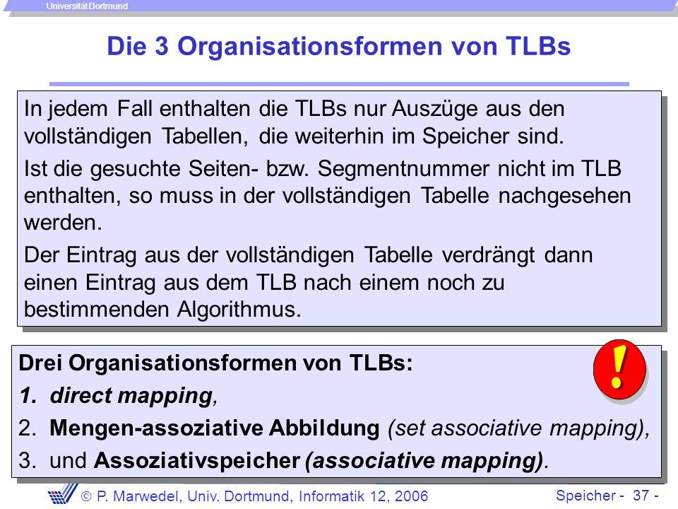 Speicher - 37 -  P. Marwedel, Univ. Dortmund, Informatik 12, 2006 Universität Dortmund Die 3 Organisationsformen von TLBs Drei Organisationsformen vo
