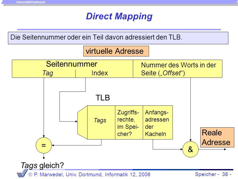 Speicher - 38 -  P. Marwedel, Univ. Dortmund, Informatik 12, 2006 Universität Dortmund Direct Mapping Die Seitennummer oder ein Teil davon adressiert