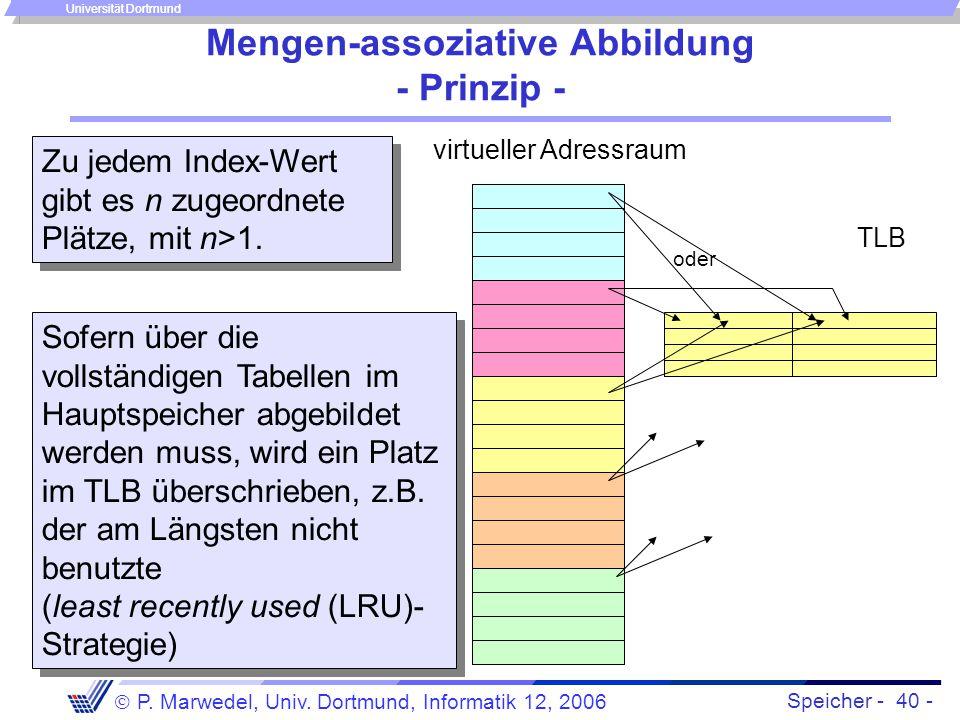 Speicher - 40 -  P. Marwedel, Univ. Dortmund, Informatik 12, 2006 Universität Dortmund Mengen-assoziative Abbildung - Prinzip - Zu jedem Index-Wert g
