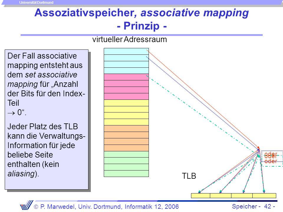 Speicher - 42 -  P. Marwedel, Univ. Dortmund, Informatik 12, 2006 Universität Dortmund Assoziativspeicher, associative mapping - Prinzip - Der Fall a