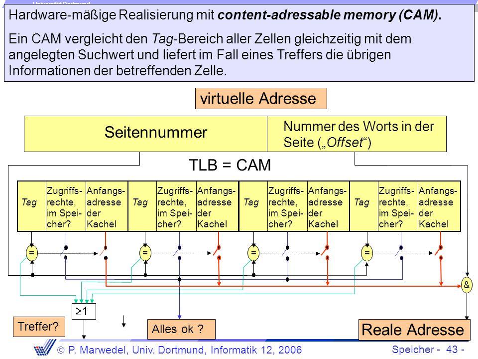 Speicher - 43 -  P. Marwedel, Univ. Dortmund, Informatik 12, 2006 Universität Dortmund Assoziativspeicher, associative mapping - Beispiel: 4 Einträge