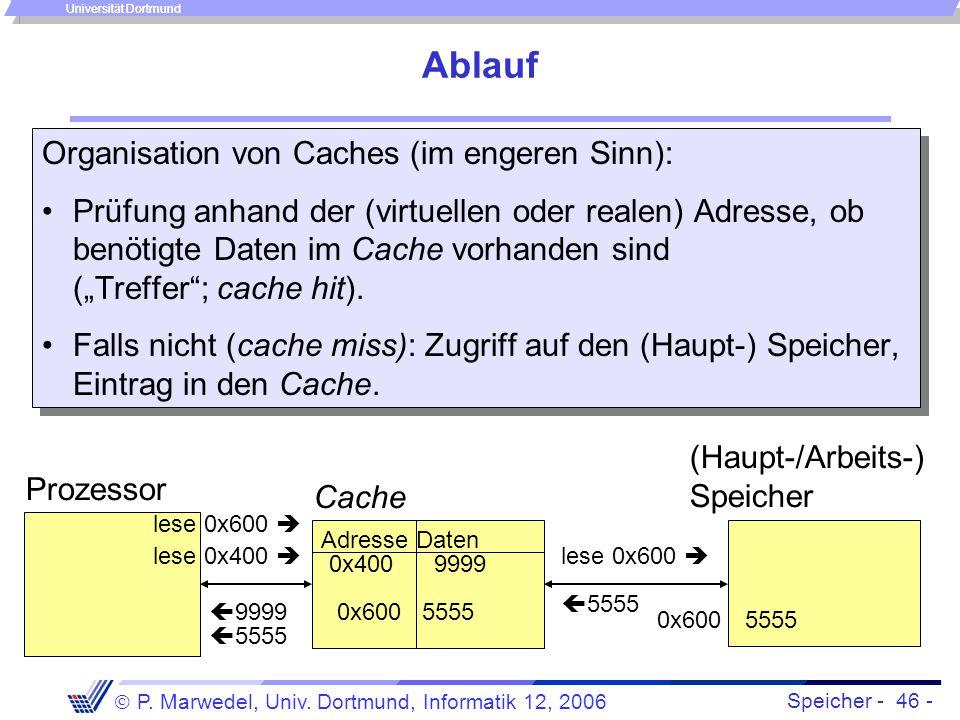 Speicher - 46 -  P. Marwedel, Univ. Dortmund, Informatik 12, 2006 Universität Dortmund Ablauf Organisation von Caches (im engeren Sinn): Prüfung anha