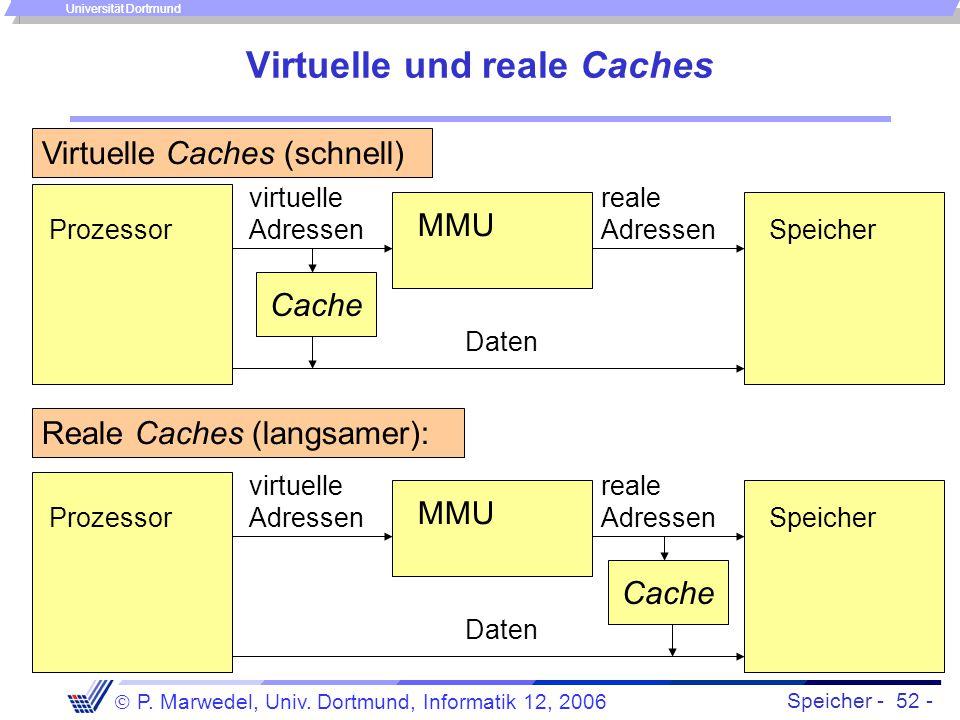 Speicher - 52 -  P. Marwedel, Univ. Dortmund, Informatik 12, 2006 Universität Dortmund Virtuelle und reale Caches virtuelle Adressen reale Adressen P