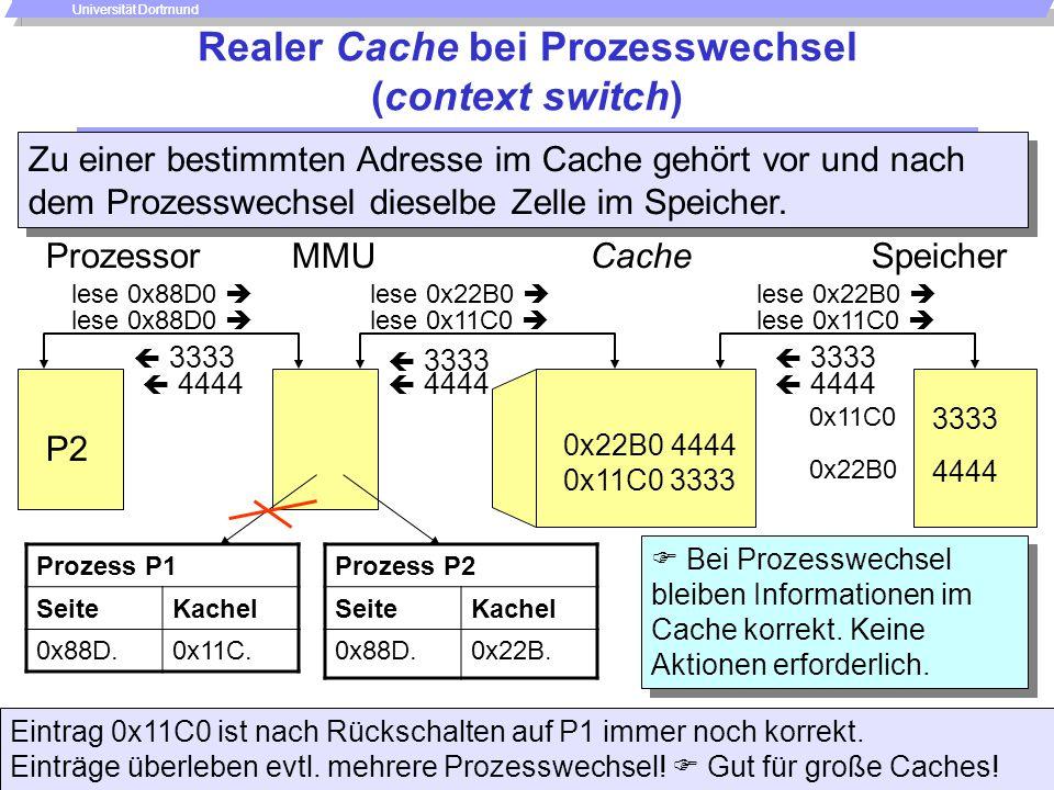 Speicher - 55 -  P. Marwedel, Univ. Dortmund, Informatik 12, 2006 Universität Dortmund Realer Cache bei Prozesswechsel (context switch) Cache lese 0x