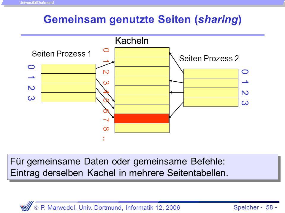 Speicher - 58 -  P. Marwedel, Univ. Dortmund, Informatik 12, 2006 Universität Dortmund Gemeinsam genutzte Seiten (sharing) Kacheln 0 1 2 3 4 5 6 7 8.