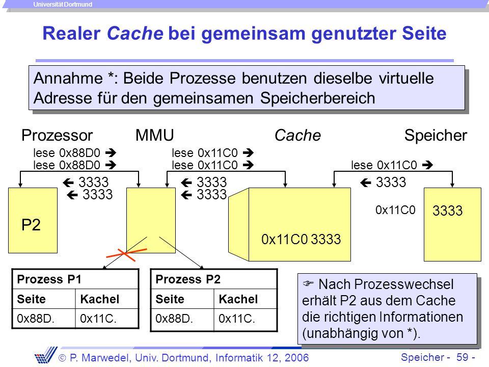 Speicher - 59 -  P. Marwedel, Univ. Dortmund, Informatik 12, 2006 Universität Dortmund Realer Cache bei gemeinsam genutzter Seite Cache lese 0x88D0 