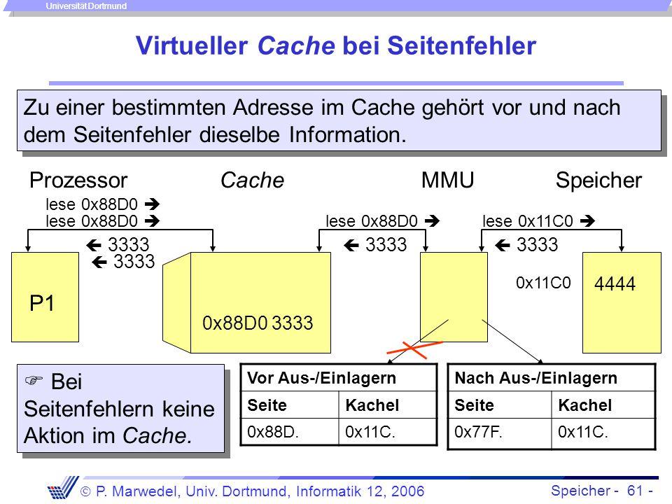 Speicher - 61 -  P. Marwedel, Univ. Dortmund, Informatik 12, 2006 Universität Dortmund Virtueller Cache bei Seitenfehler Cache lese 0x88D0  Prozesso