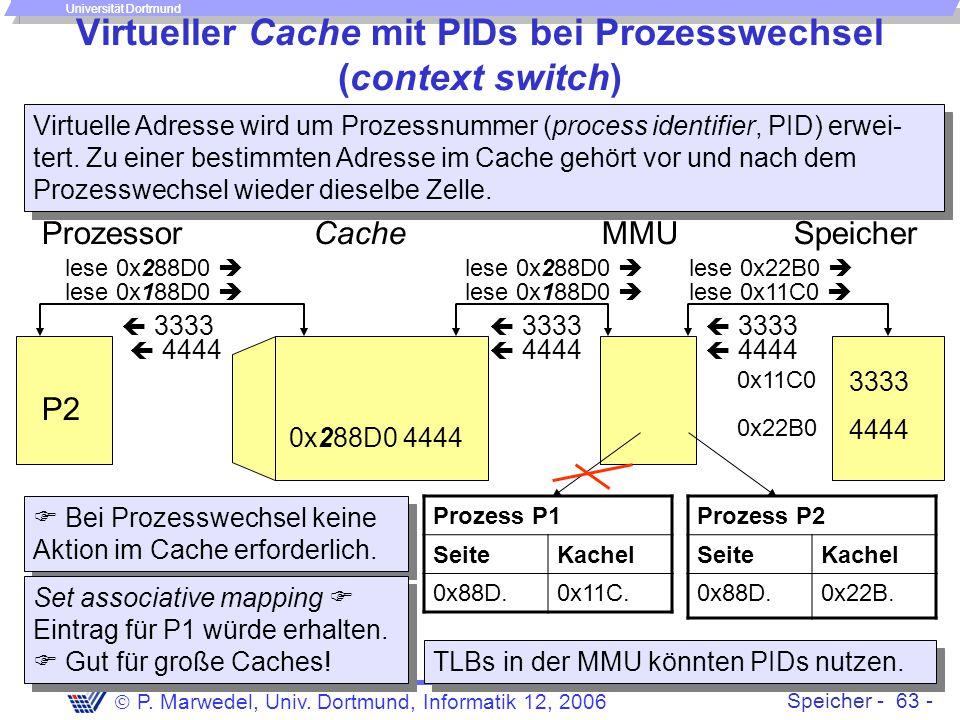 Speicher - 63 -  P. Marwedel, Univ. Dortmund, Informatik 12, 2006 Universität Dortmund Virtueller Cache mit PIDs bei Prozesswechsel (context switch)