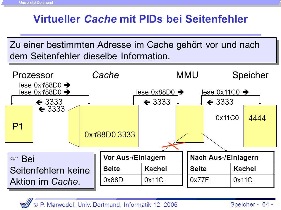 Speicher - 64 -  P. Marwedel, Univ. Dortmund, Informatik 12, 2006 Universität Dortmund Virtueller Cache mit PIDs bei Seitenfehler Cache lese 0x188D0