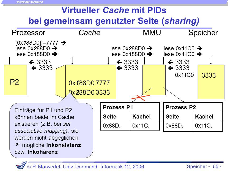 Speicher - 65 -  P. Marwedel, Univ. Dortmund, Informatik 12, 2006 Universität Dortmund Virtueller Cache mit PIDs bei gemeinsam genutzter Seite (shari