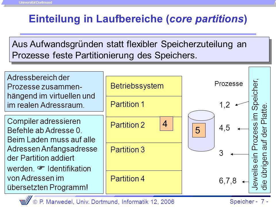 Speicher - 7 -  P. Marwedel, Univ. Dortmund, Informatik 12, 2006 Universität Dortmund Einteilung in Laufbereiche (core partitions) Jeweils ein Prozes