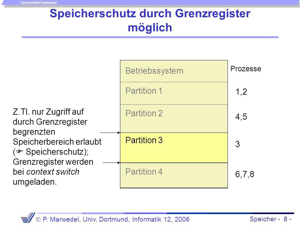 Speicher - 8 -  P. Marwedel, Univ. Dortmund, Informatik 12, 2006 Universität Dortmund Speicherschutz durch Grenzregister möglich Prozesse 1,2 4,5 3 6