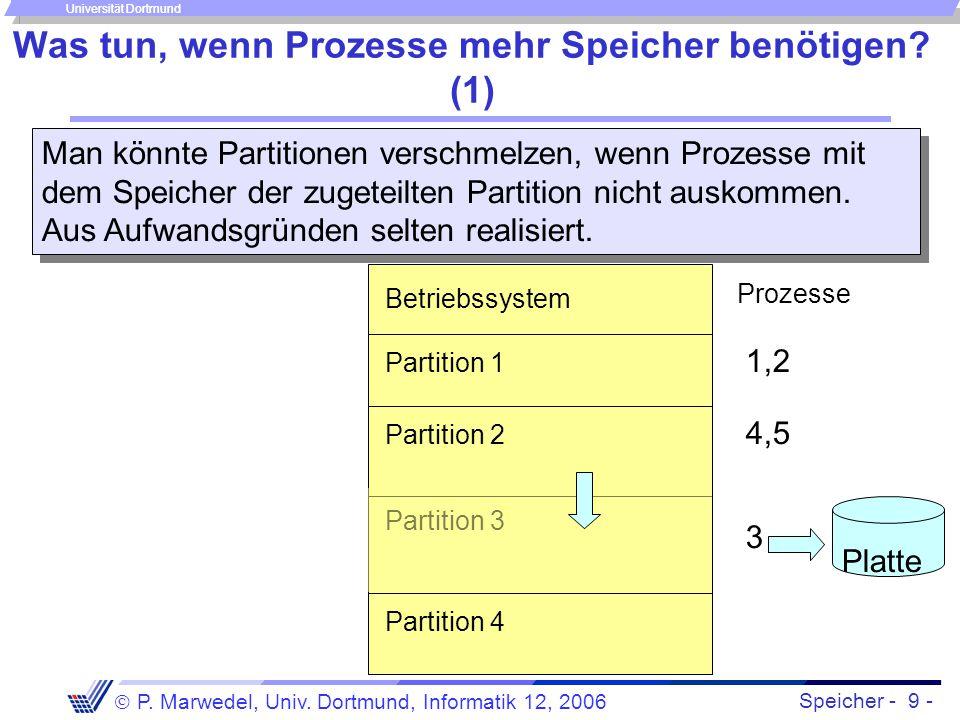 Speicher - 9 -  P. Marwedel, Univ. Dortmund, Informatik 12, 2006 Universität Dortmund Was tun, wenn Prozesse mehr Speicher benötigen? (1) Betriebssys