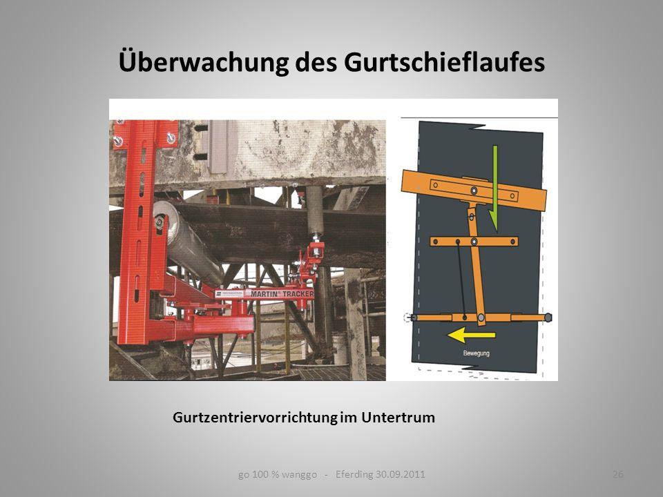 26go 100 % wanggo - Eferding 30.09.2011 Überwachung des Gurtschieflaufes Gurtzentriervorrichtung im Untertrum