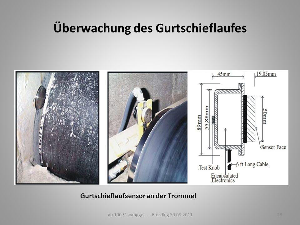 go 100 % wanggo - Eferding 30.09.201128 Überwachung des Gurtschieflaufes Gurtschieflaufsensor an der Trommel