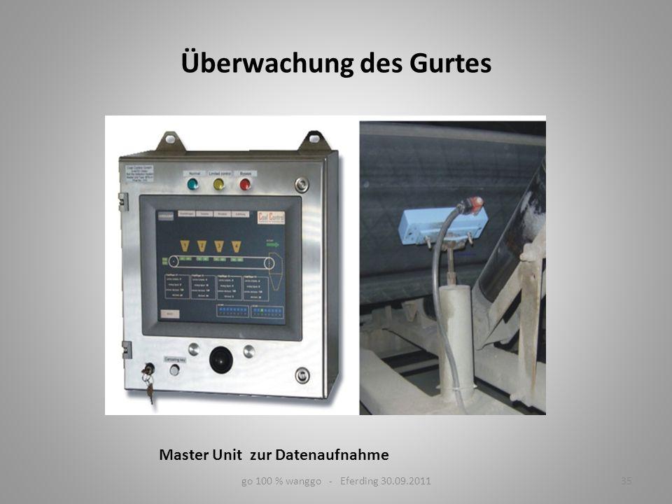 go 100 % wanggo - Eferding 30.09.201135 Überwachung des Gurtes Master Unit zur Datenaufnahme