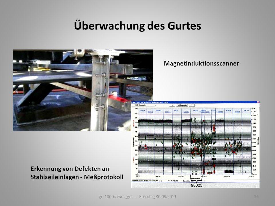 go 100 % wanggo - Eferding 30.09.201136 Magnetinduktionsscanner Überwachung des Gurtes Erkennung von Defekten an Stahlseileinlagen - Meßprotokoll