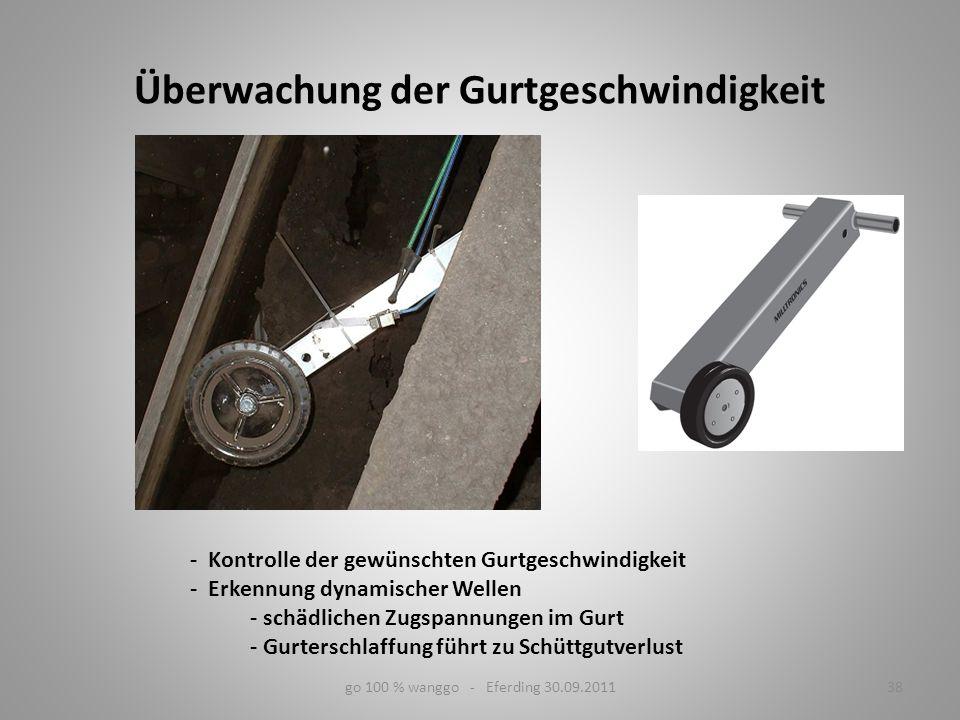Überwachung der Gurtgeschwindigkeit 38go 100 % wanggo - Eferding 30.09.2011 - Kontrolle der gewünschten Gurtgeschwindigkeit - Erkennung dynamischer We