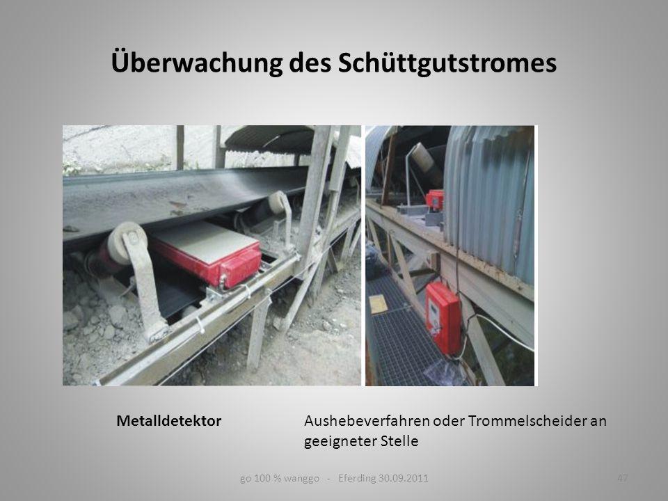 go 100 % wanggo - Eferding 30.09.201147 MetalldetektorAushebeverfahren oder Trommelscheider an geeigneter Stelle Überwachung des Schüttgutstromes