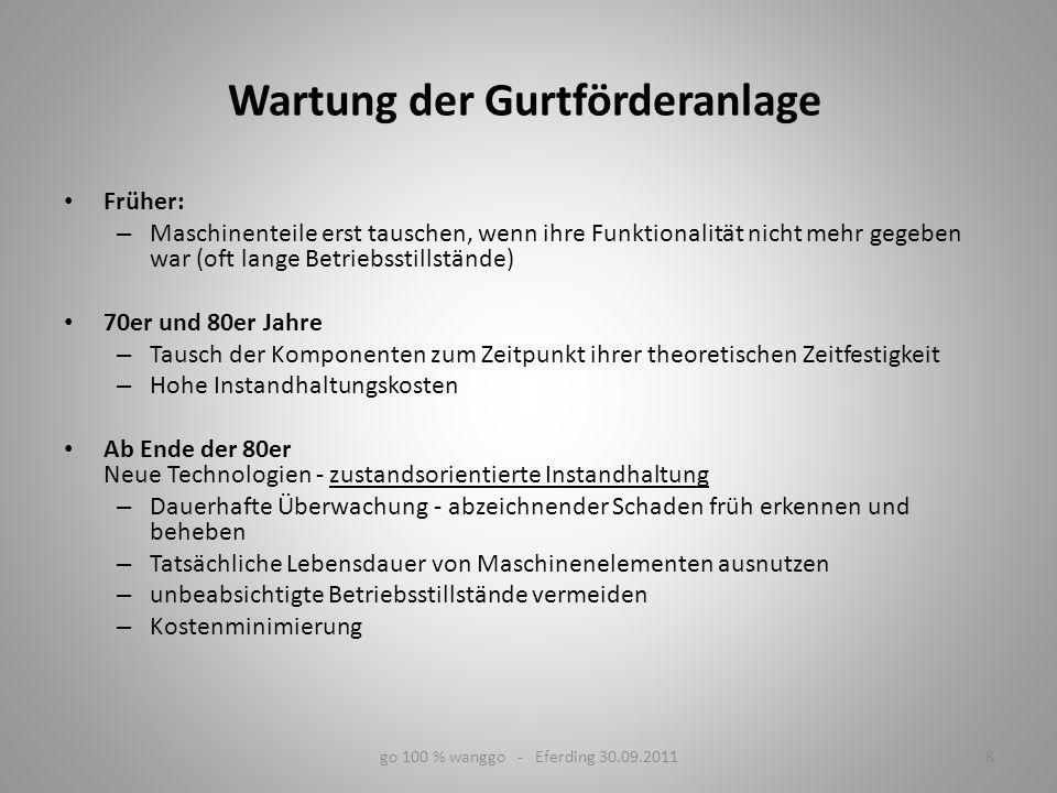 go 100 % wanggo - Eferding 30.09.201129 Gurtdehnung Vorspannung
