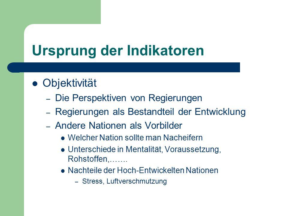 Ursprung der Indikatoren Objektivität – Die Perspektiven von Regierungen – Regierungen als Bestandteil der Entwicklung – Andere Nationen als Vorbilder