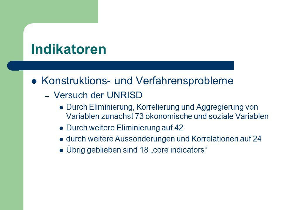 Indikatoren Konstruktions- und Verfahrensprobleme – Versuch der UNRISD Durch Eliminierung, Korrelierung und Aggregierung von Variablen zunächst 73 öko