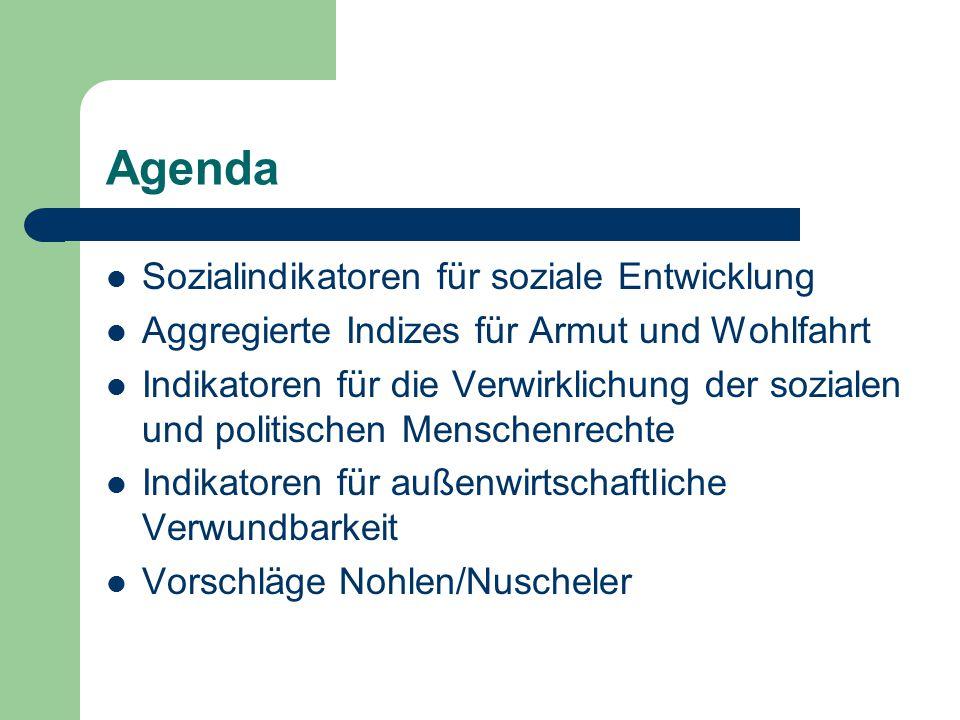 Agenda Sozialindikatoren für soziale Entwicklung Aggregierte Indizes für Armut und Wohlfahrt Indikatoren für die Verwirklichung der sozialen und polit