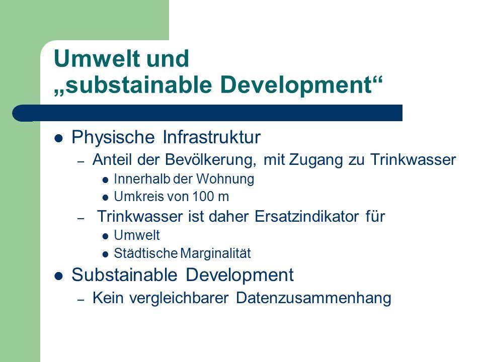 """Umwelt und """"substainable Development"""" Physische Infrastruktur – Anteil der Bevölkerung, mit Zugang zu Trinkwasser Innerhalb der Wohnung Umkreis von 10"""