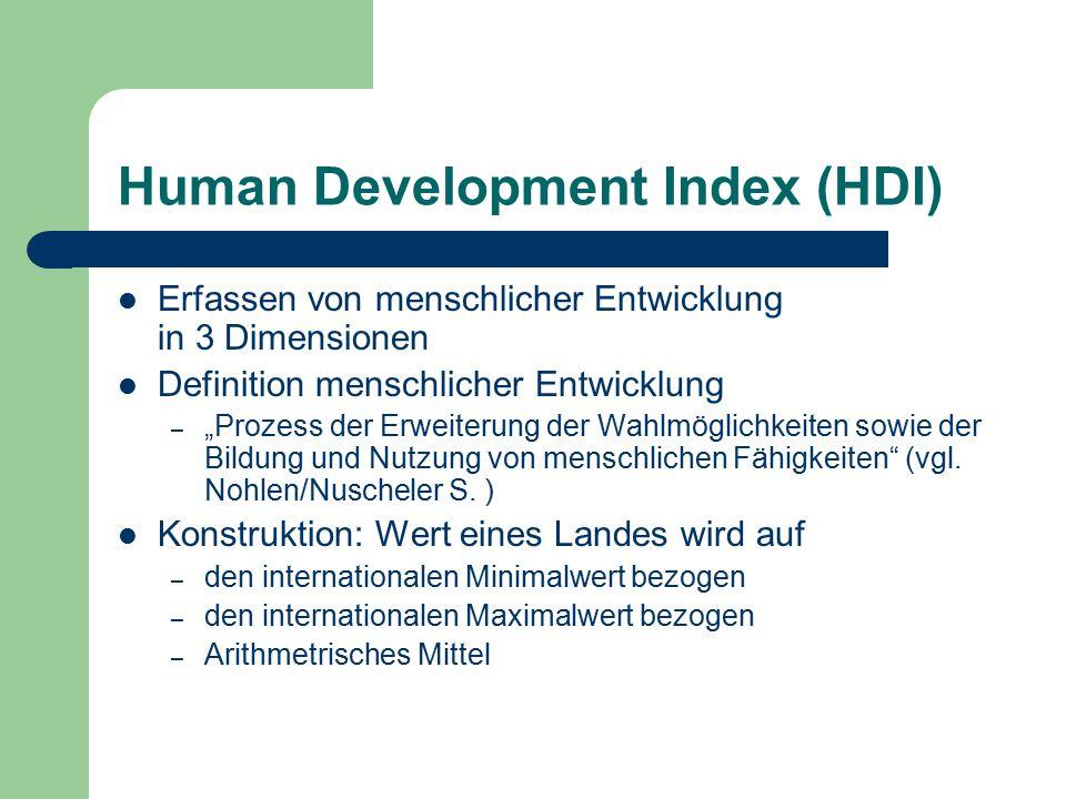 """Human Development Index (HDI) Erfassen von menschlicher Entwicklung in 3 Dimensionen Definition menschlicher Entwicklung – """"Prozess der Erweiterung de"""