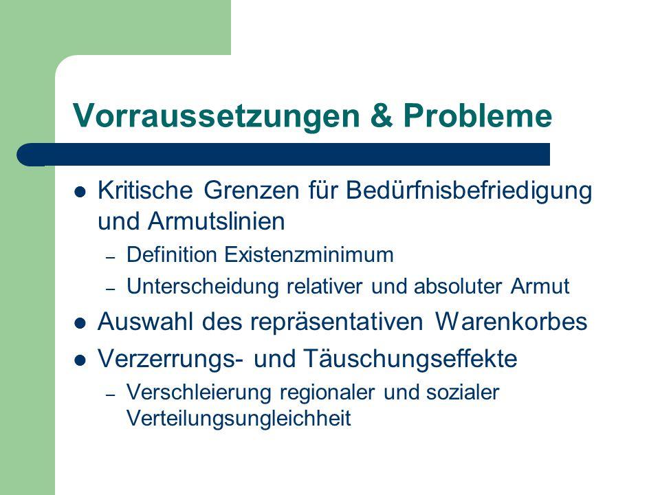 Vorraussetzungen & Probleme Kritische Grenzen für Bedürfnisbefriedigung und Armutslinien – Definition Existenzminimum – Unterscheidung relativer und a
