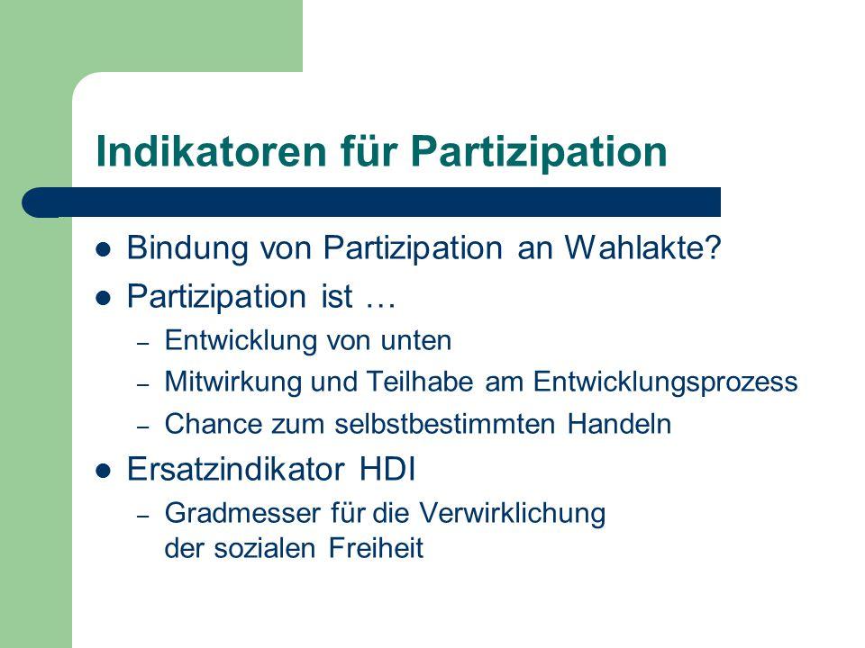 Indikatoren für Partizipation Bindung von Partizipation an Wahlakte? Partizipation ist … – Entwicklung von unten – Mitwirkung und Teilhabe am Entwickl