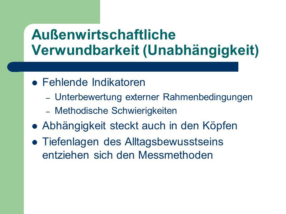 Außenwirtschaftliche Verwundbarkeit (Unabhängigkeit) Fehlende Indikatoren – Unterbewertung externer Rahmenbedingungen – Methodische Schwierigkeiten Ab