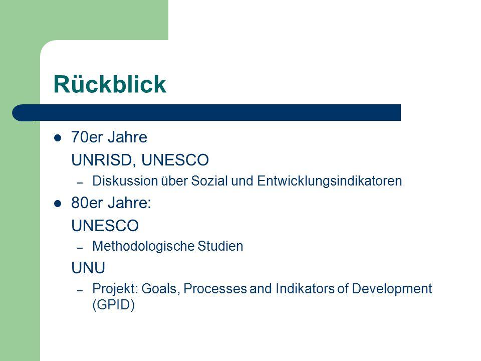 Rückblick 70er Jahre UNRISD, UNESCO – Diskussion über Sozial und Entwicklungsindikatoren 80er Jahre: UNESCO – Methodologische Studien UNU – Projekt: G