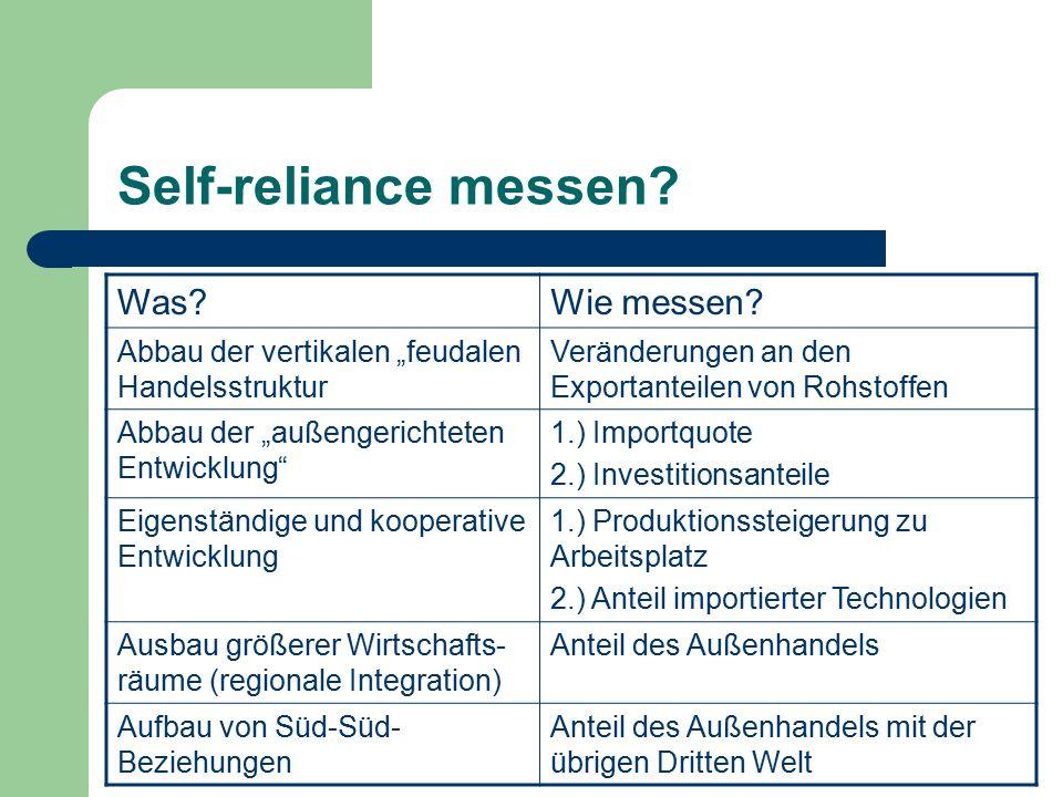 """Self-reliance messen? Was?Wie messen? Abbau der vertikalen """"feudalen Handelsstruktur Veränderungen an den Exportanteilen von Rohstoffen Abbau der """"auß"""